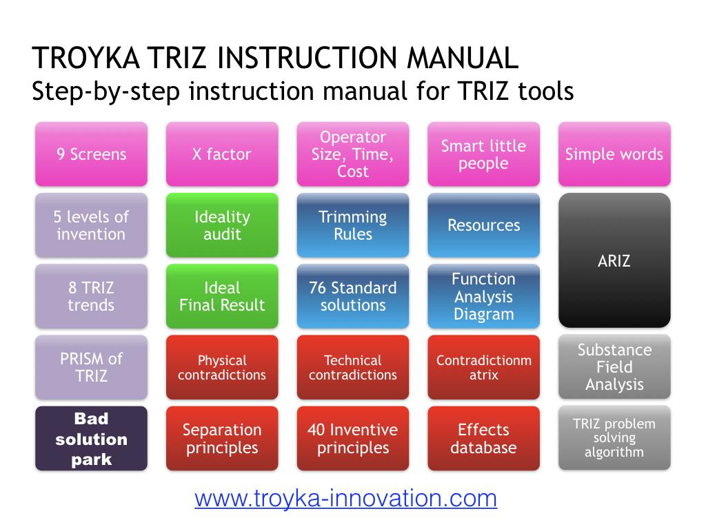 Troyka Inspiration (1)