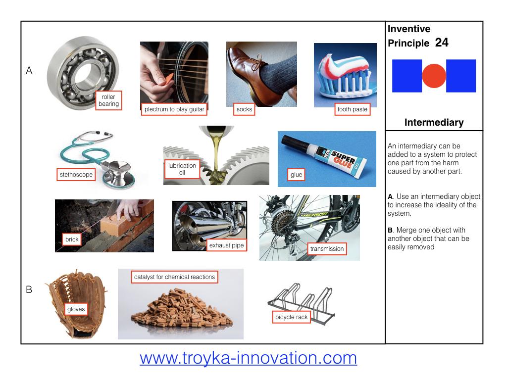 Troyka Inspiration (6)