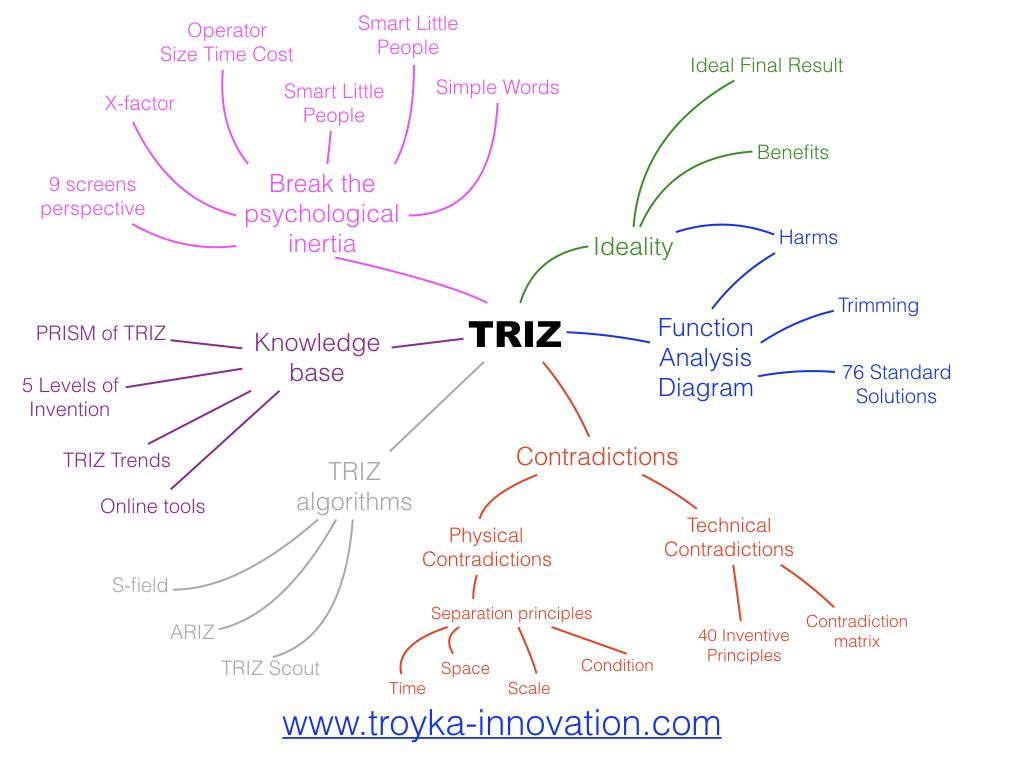Troyka Inspiration (7)